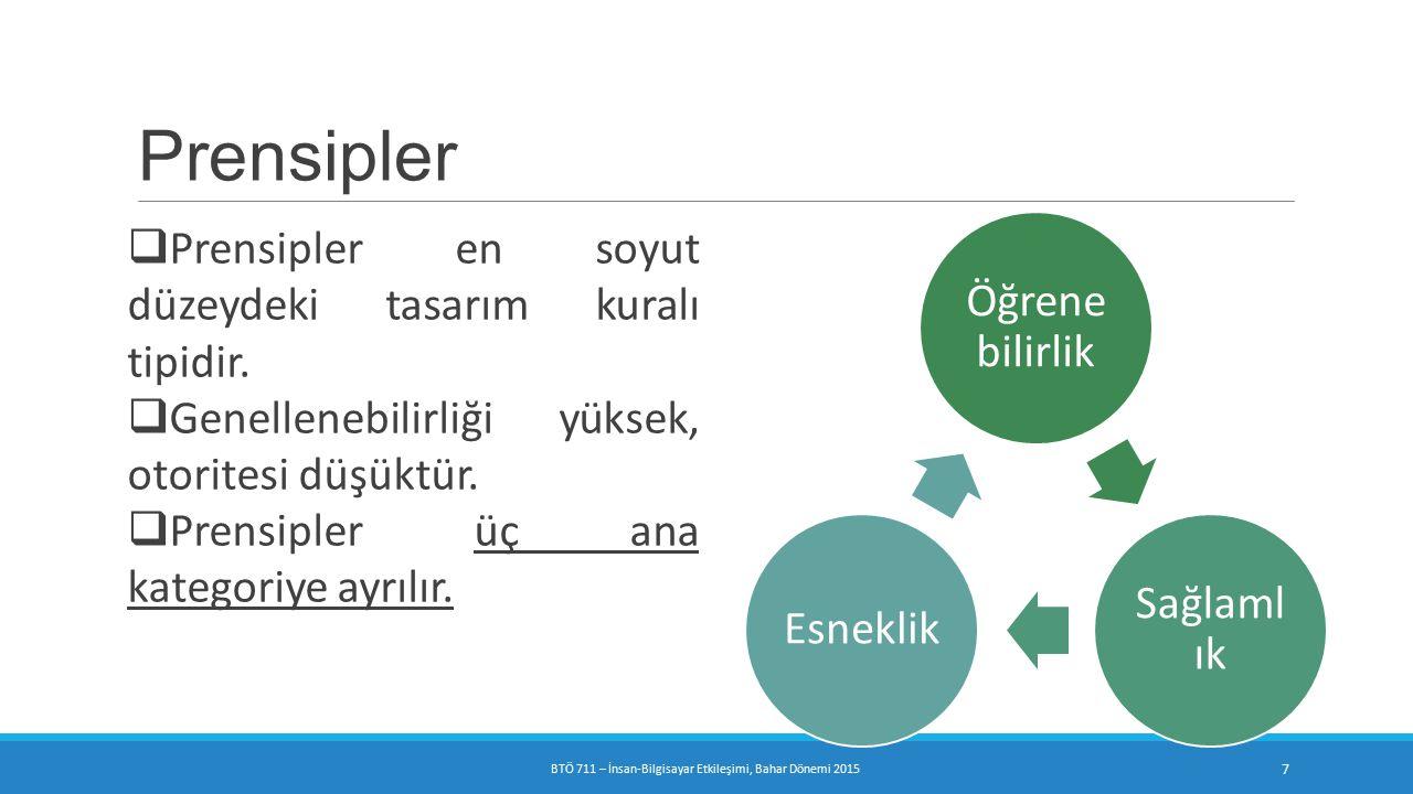 Prensipler  Prensipler en soyut düzeydeki tasarım kuralı tipidir.