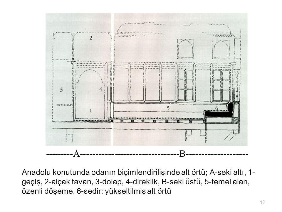 Anadolu konutunda odanın biçimlendirilişinde alt örtü; A-seki altı, 1- geçiş, 2-alçak tavan, 3-dolap, 4-direklik, B-seki üstü, 5-temel alan, özenli dö