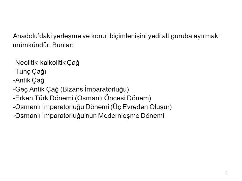 Anadolu'daki yerleşme ve konut biçimlenişini yedi alt guruba ayırmak mümkündür. Bunlar; -Neolitik-kalkolitik Çağ -Tunç Çağı -Antik Çağ -Geç Antik Çağ