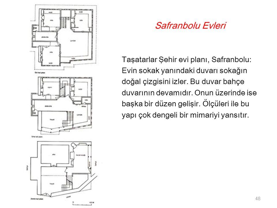 Safranbolu Evleri Taşatarlar Şehir evi planı, Safranbolu: Evin sokak yanındaki duvarı sokağın doğal çizgisini izler. Bu duvar bahçe duvarının devamıdı