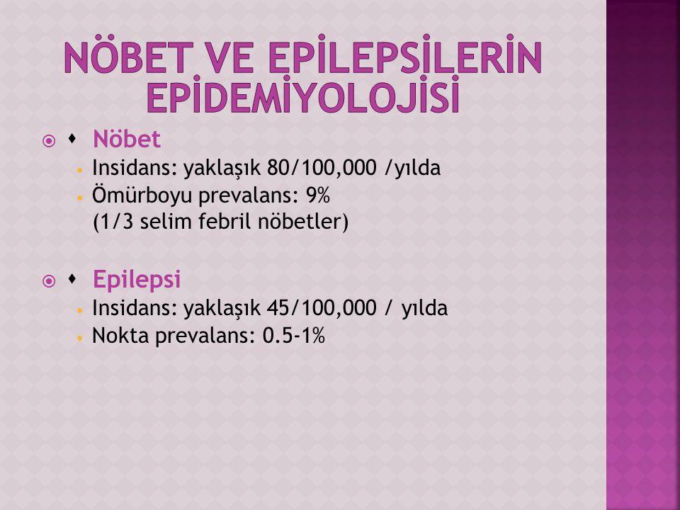   Nöbet Insidans: yaklaşık 80/100,000 /yılda Ömürboyu prevalans: 9% (1/3 selim febril nöbetler)   Epilepsi Insidans: yaklaşık 45/100,000 / yılda Nokta prevalans: 0.5-1%