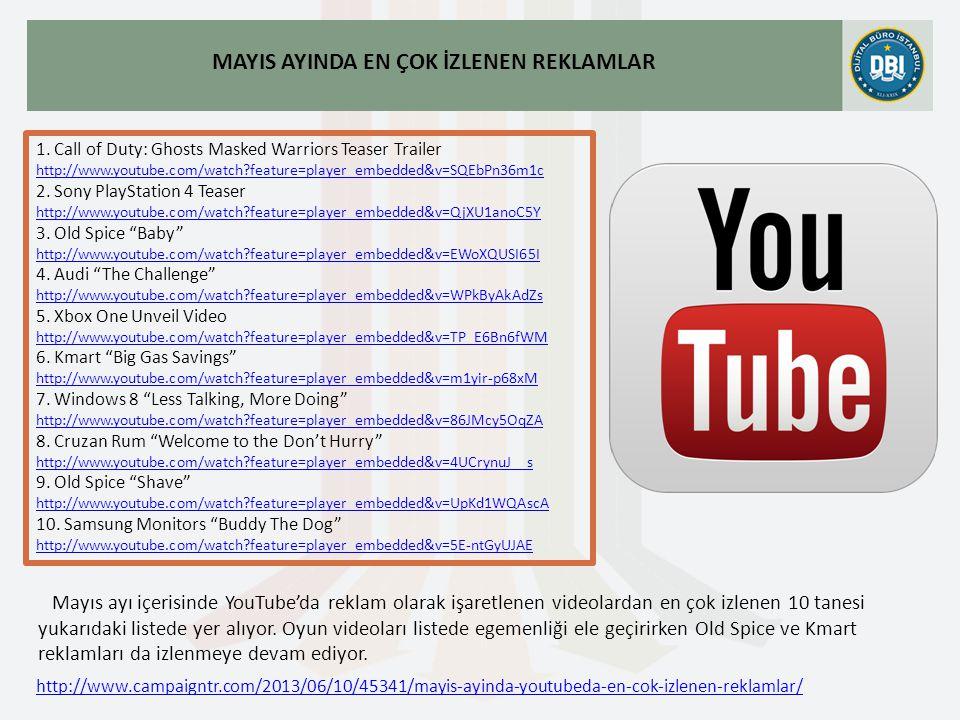 http://www.campaigntr.com/2013/06/10/45341/mayis-ayinda-youtubeda-en-cok-izlenen-reklamlar/ MAYIS AYINDA EN ÇOK İZLENEN REKLAMLAR 1.