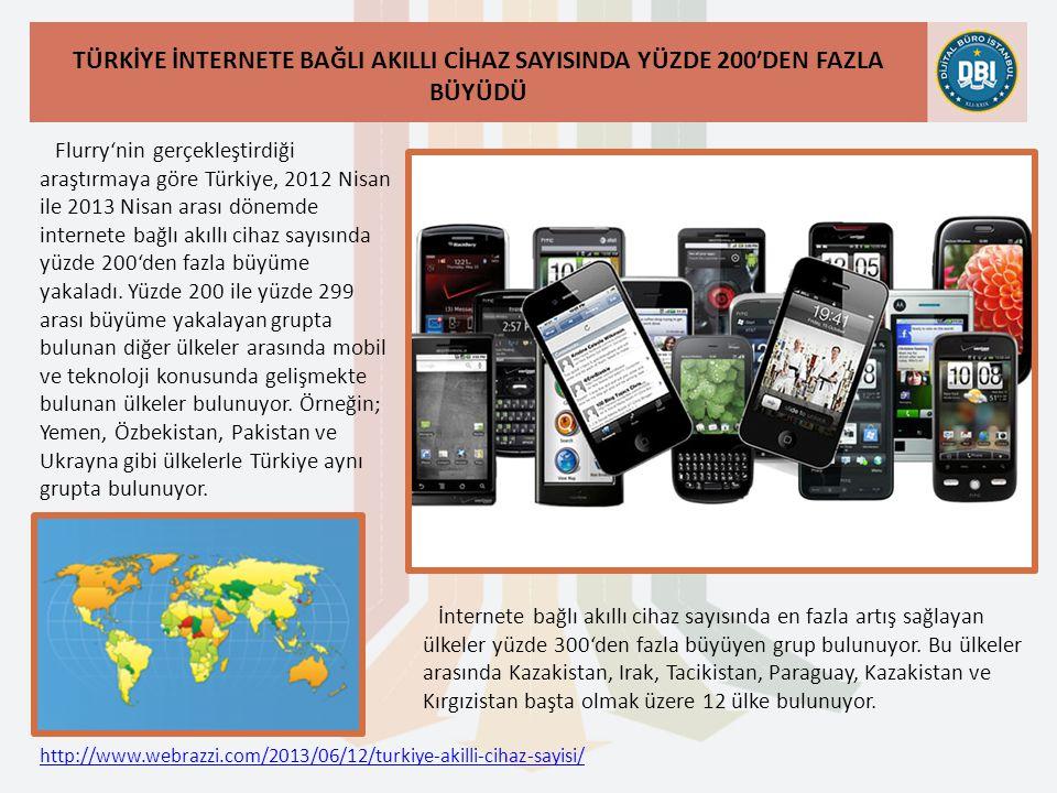 http://www.webrazzi.com/2013/06/12/turkiye-akilli-cihaz-sayisi/ TÜRKİYE İNTERNETE BAĞLI AKILLI CİHAZ SAYISINDA YÜZDE 200′DEN FAZLA BÜYÜDÜ Flurry'nin gerçekleştirdiği araştırmaya göre Türkiye, 2012 Nisan ile 2013 Nisan arası dönemde internete bağlı akıllı cihaz sayısında yüzde 200'den fazla büyüme yakaladı.