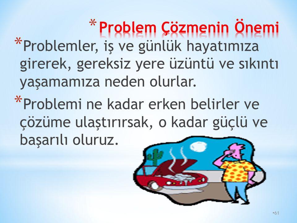 60 Problemle karşılaşıldığında, çözmek için; * Durum analiz edilir (Problem belirlenir), * Çözüm alternatifleri üretilir. * Çözüm uygulanır, * Sonuçla