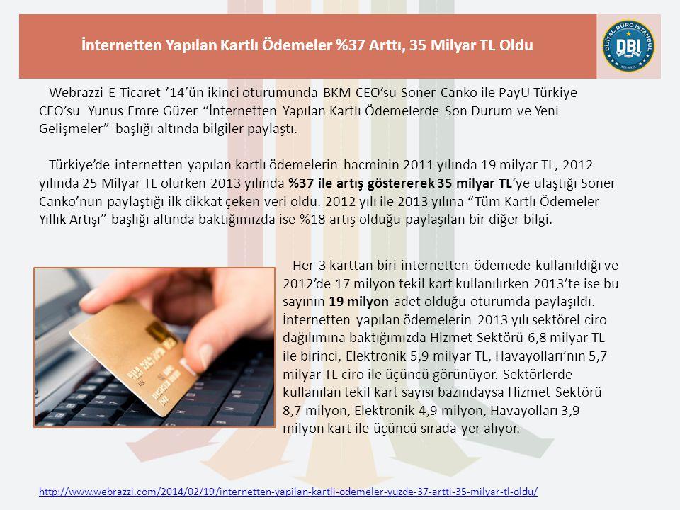 http://www.webrazzi.com/2014/02/19/internetten-yapilan-kartli-odemeler-yuzde-37-artti-35-milyar-tl-oldu/ İnternetten Yapılan Kartlı Ödemeler %37 Arttı, 35 Milyar TL Oldu Webrazzi E-Ticaret '14′ün ikinci oturumunda BKM CEO'su Soner Canko ile PayU Türkiye CEO'su Yunus Emre Güzer İnternetten Yapılan Kartlı Ödemelerde Son Durum ve Yeni Gelişmeler başlığı altında bilgiler paylaştı.