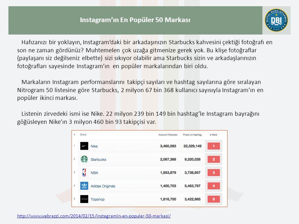 http://www.webrazzi.com/2014/02/15/instagramin-en-populer-50-markasi/ Instagram'ın En Popüler 50 Markası Hafızanızı bir yoklayın, Instagram'daki bir arkadaşınızın Starbucks kahvesini çektiği fotoğrafı en son ne zaman gördünüz.