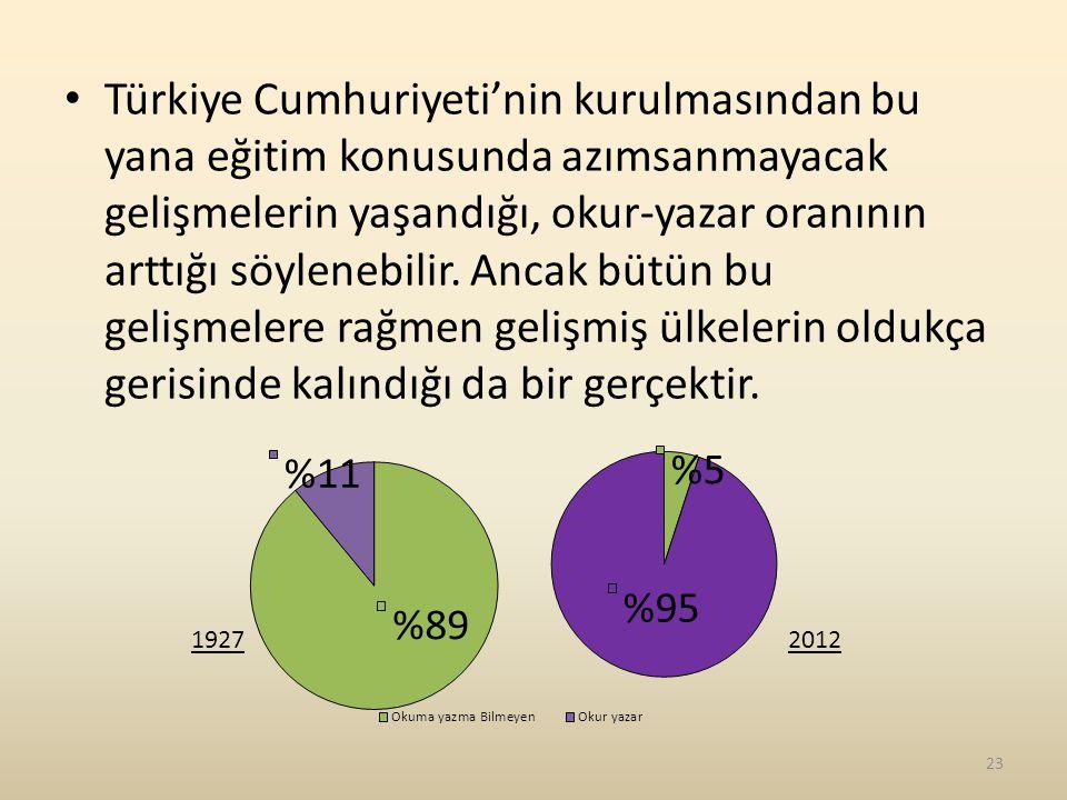 Türkiye Cumhuriyeti'nin kurulmasından bu yana eğitim konusunda azımsanmayacak gelişmelerin yaşandığı, okur-yazar oranının arttığı söylenebilir.