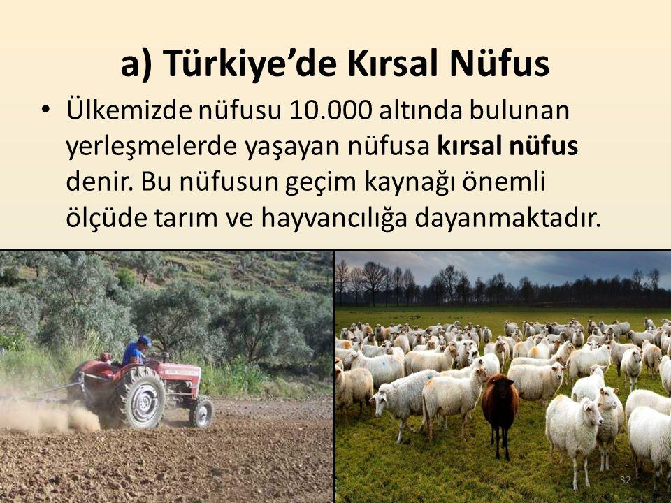 a) Türkiye'de Kırsal Nüfus Ülkemizde nüfusu 10.000 altında bulunan yerleşmelerde yaşayan nüfusa kırsal nüfus denir.