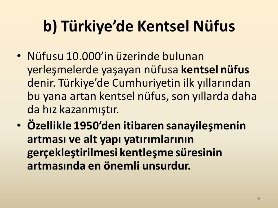 b) Türkiye'de Kentsel Nüfus Nüfusu 10.000'in üzerinde bulunan yerleşmelerde yaşayan nüfusa kentsel nüfus denir.