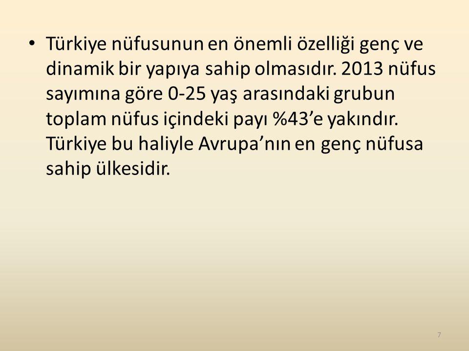 Türkiye nüfusunun en önemli özelliği genç ve dinamik bir yapıya sahip olmasıdır.