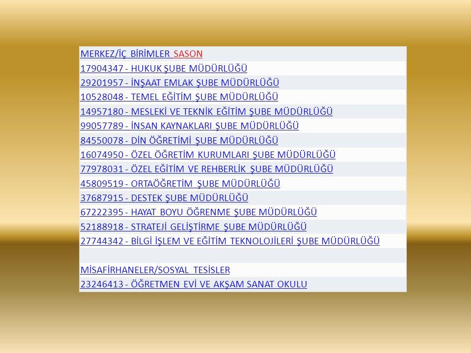 MERKEZ/İÇ BİRİMLER SASON 17904347 - HUKUK ŞUBE MÜDÜRLÜĞÜ 29201957 - İNŞAAT EMLAK ŞUBE MÜDÜRLÜĞÜ 10528048 - TEMEL EĞİTİM ŞUBE MÜDÜRLÜĞÜ 14957180 - MESLEKİ VE TEKNİK EĞİTİM ŞUBE MÜDÜRLÜĞÜ 99057789 - İNSAN KAYNAKLARI ŞUBE MÜDÜRLÜĞÜ 84550078 - DİN ÖĞRETİMİ ŞUBE MÜDÜRLÜĞÜ 16074950 - ÖZEL ÖĞRETİM KURUMLARI ŞUBE MÜDÜRLÜĞÜ 77978031 - ÖZEL EĞİTİM VE REHBERLİK ŞUBE MÜDÜRLÜĞÜ 45809519 - ORTAÖĞRETİM ŞUBE MÜDÜRLÜĞÜ 37687915 - DESTEK ŞUBE MÜDÜRLÜĞÜ 67222395 - HAYAT BOYU ÖĞRENME ŞUBE MÜDÜRLÜĞÜ 52188918 - STRATEJİ GELİŞTİRME ŞUBE MÜDÜRLÜĞÜ 27744342 - BİLGİ İŞLEM VE EĞİTİM TEKNOLOJİLERİ ŞUBE MÜDÜRLÜĞÜ MİSAFİRHANELER/SOSYAL TESİSLER 23246413 - ÖĞRETMEN EVİ VE AKŞAM SANAT OKULU