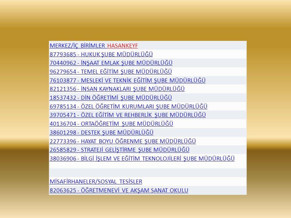 MERKEZ/İÇ BİRİMLER HASANKEYF 87793685 - HUKUK ŞUBE MÜDÜRLÜĞÜ 70440962 - İNŞAAT EMLAK ŞUBE MÜDÜRLÜĞÜ 96279654 - TEMEL EĞİTİM ŞUBE MÜDÜRLÜĞÜ 76103877 - MESLEKİ VE TEKNİK EĞİTİM ŞUBE MÜDÜRLÜĞÜ 82121356 - İNSAN KAYNAKLARI ŞUBE MÜDÜRLÜĞÜ 18537432 - DİN ÖĞRETİMİ ŞUBE MÜDÜRLÜĞÜ 69785134 - ÖZEL ÖĞRETİM KURUMLARI ŞUBE MÜDÜRLÜĞÜ 39705471 - ÖZEL EĞİTİM VE REHBERLİK ŞUBE MÜDÜRLÜĞÜ 40136704 - ORTAÖĞRETİM ŞUBE MÜDÜRLÜĞÜ 38601298 - DESTEK ŞUBE MÜDÜRLÜĞÜ 22773396 - HAYAT BOYU ÖĞRENME ŞUBE MÜDÜRLÜĞÜ 26585829 - STRATEJİ GELİŞTİRME ŞUBE MÜDÜRLÜĞÜ 38036906 - BİLGİ İŞLEM VE EĞİTİM TEKNOLOJİLERİ ŞUBE MÜDÜRLÜĞÜ MİSAFİRHANELER/SOSYAL TESİSLER 82063625 - ÖĞRETMENEVİ VE AKŞAM SANAT OKULU