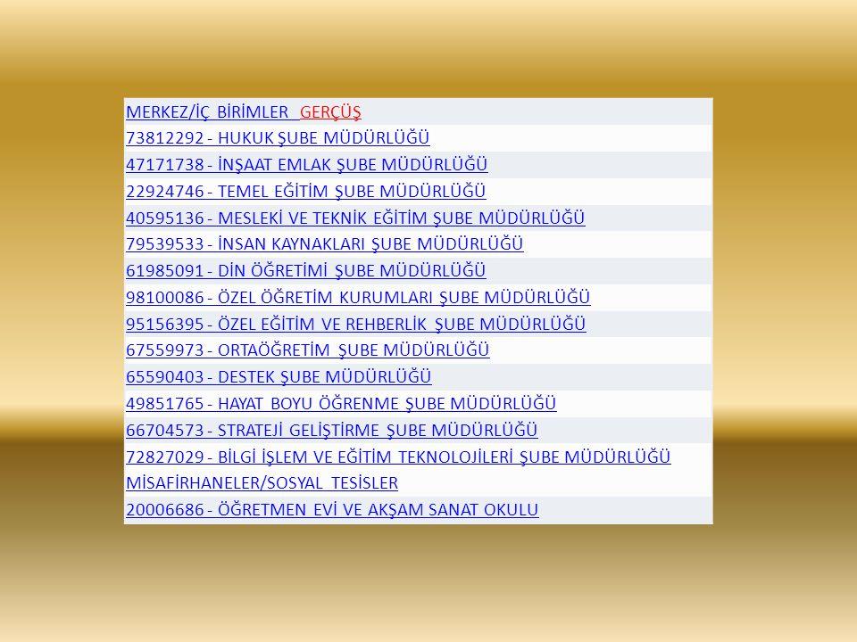 MERKEZ/İÇ BİRİMLER GERÇÜŞ 73812292 - HUKUK ŞUBE MÜDÜRLÜĞÜ 47171738 - İNŞAAT EMLAK ŞUBE MÜDÜRLÜĞÜ 22924746 - TEMEL EĞİTİM ŞUBE MÜDÜRLÜĞÜ 40595136 - MESLEKİ VE TEKNİK EĞİTİM ŞUBE MÜDÜRLÜĞÜ 79539533 - İNSAN KAYNAKLARI ŞUBE MÜDÜRLÜĞÜ 61985091 - DİN ÖĞRETİMİ ŞUBE MÜDÜRLÜĞÜ 98100086 - ÖZEL ÖĞRETİM KURUMLARI ŞUBE MÜDÜRLÜĞÜ 95156395 - ÖZEL EĞİTİM VE REHBERLİK ŞUBE MÜDÜRLÜĞÜ 67559973 - ORTAÖĞRETİM ŞUBE MÜDÜRLÜĞÜ 65590403 - DESTEK ŞUBE MÜDÜRLÜĞÜ 49851765 - HAYAT BOYU ÖĞRENME ŞUBE MÜDÜRLÜĞÜ 66704573 - STRATEJİ GELİŞTİRME ŞUBE MÜDÜRLÜĞÜ 72827029 - BİLGİ İŞLEM VE EĞİTİM TEKNOLOJİLERİ ŞUBE MÜDÜRLÜĞÜ MİSAFİRHANELER/SOSYAL TESİSLER 20006686 - ÖĞRETMEN EVİ VE AKŞAM SANAT OKULU