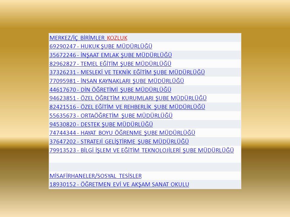MERKEZ/İÇ BİRİMLER KOZLUK 69290247 - HUKUK ŞUBE MÜDÜRLÜĞÜ 35672246 - İNŞAAT EMLAK ŞUBE MÜDÜRLÜĞÜ 82962827 - TEMEL EĞİTİM ŞUBE MÜDÜRLÜĞÜ 37326231 - MESLEKİ VE TEKNİK EĞİTİM ŞUBE MÜDÜRLÜĞÜ 77095981 - İNSAN KAYNAKLARI ŞUBE MÜDÜRLÜĞÜ 44617670 - DİN ÖĞRETİMİ ŞUBE MÜDÜRLÜĞÜ 94623851 - ÖZEL ÖĞRETİM KURUMLARI ŞUBE MÜDÜRLÜĞÜ 82421516 - ÖZEL EĞİTİM VE REHBERLİK ŞUBE MÜDÜRLÜĞÜ 55635673 - ORTAÖĞRETİM ŞUBE MÜDÜRLÜĞÜ 94530820 - DESTEK ŞUBE MÜDÜRLÜĞÜ 74744344 - HAYAT BOYU ÖĞRENME ŞUBE MÜDÜRLÜĞÜ 37647202 - STRATEJİ GELİŞTİRME ŞUBE MÜDÜRLÜĞÜ 79913523 - BİLGİ İŞLEM VE EĞİTİM TEKNOLOJİLERİ ŞUBE MÜDÜRLÜĞÜ MİSAFİRHANELER/SOSYAL TESİSLER 18930152 - ÖĞRETMEN EVİ VE AKŞAM SANAT OKULU