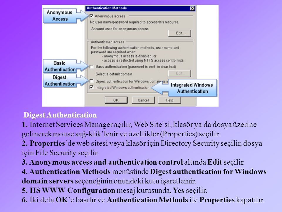 Digest Authentication 1.