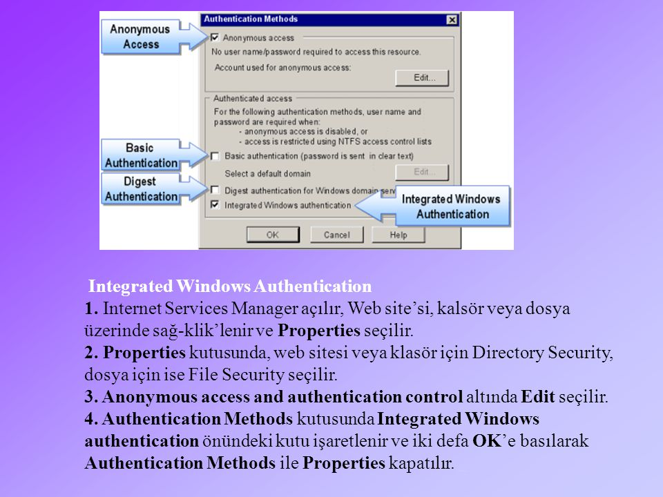 Integrated Windows Authentication 1.