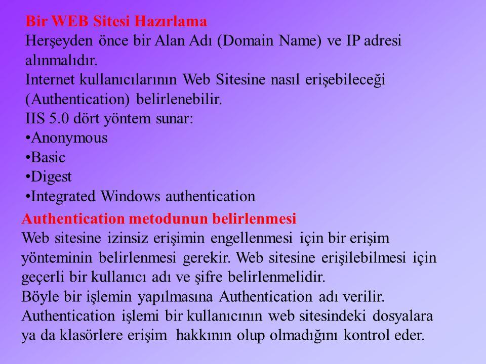 Authentication metodunun belirlenmesi Web sitesine izinsiz erişimin engellenmesi için bir erişim yönteminin belirlenmesi gerekir.