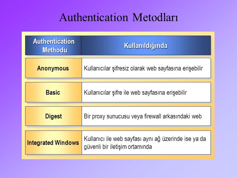 Authentication Metodları Anonymous Basic Kullanıcılar şifresiz olarak web sayfasına erişebilir Kullanıcılar şifre ile web sayfasına erişebilir Authentication Methodu Digest Bir proxy sunucusu veya firewall arkasındaki web KullanıldığındaKullanıldığında Integrated Windows Kullanıcı ile web sayfası aynı ağ üzerinde ise ya da güvenli bir iletişim ortamında