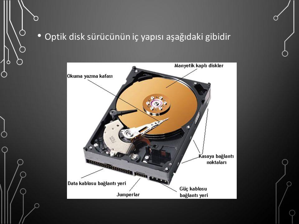 Optik disk sürücünün iç yapısı aşağıdaki gibidir