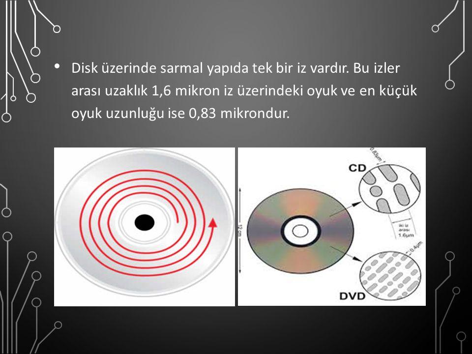 Disk üzerinde sarmal yapıda tek bir iz vardır. Bu izler arası uzaklık 1,6 mikron iz üzerindeki oyuk ve en küçük oyuk uzunluğu ise 0,83 mikrondur.