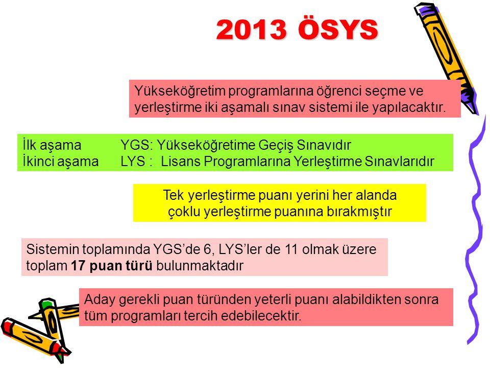 2013 ÖSYS Yükseköğretim programlarına öğrenci seçme ve yerleştirme iki aşamalı sınav sistemi ile yapılacaktır. İlk aşama YGS: Yükseköğretime Geçiş Sın