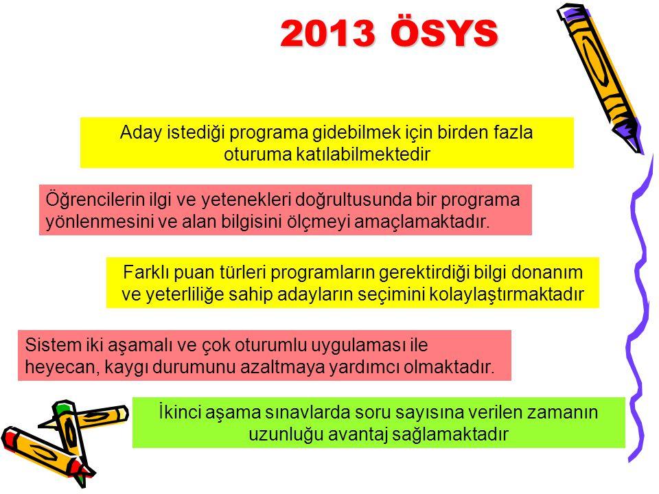 2013 ÖSYS Farklı puan türleri programların gerektirdiği bilgi donanım ve yeterliliğe sahip adayların seçimini kolaylaştırmaktadır Sistem iki aşamalı v