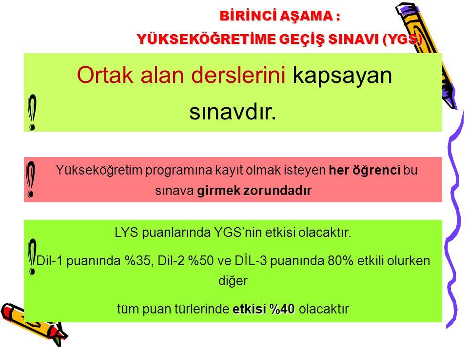 Öğrencilere Öneriler *YGS, yerleştirme puanına %40 katkı sağlamaktadır.