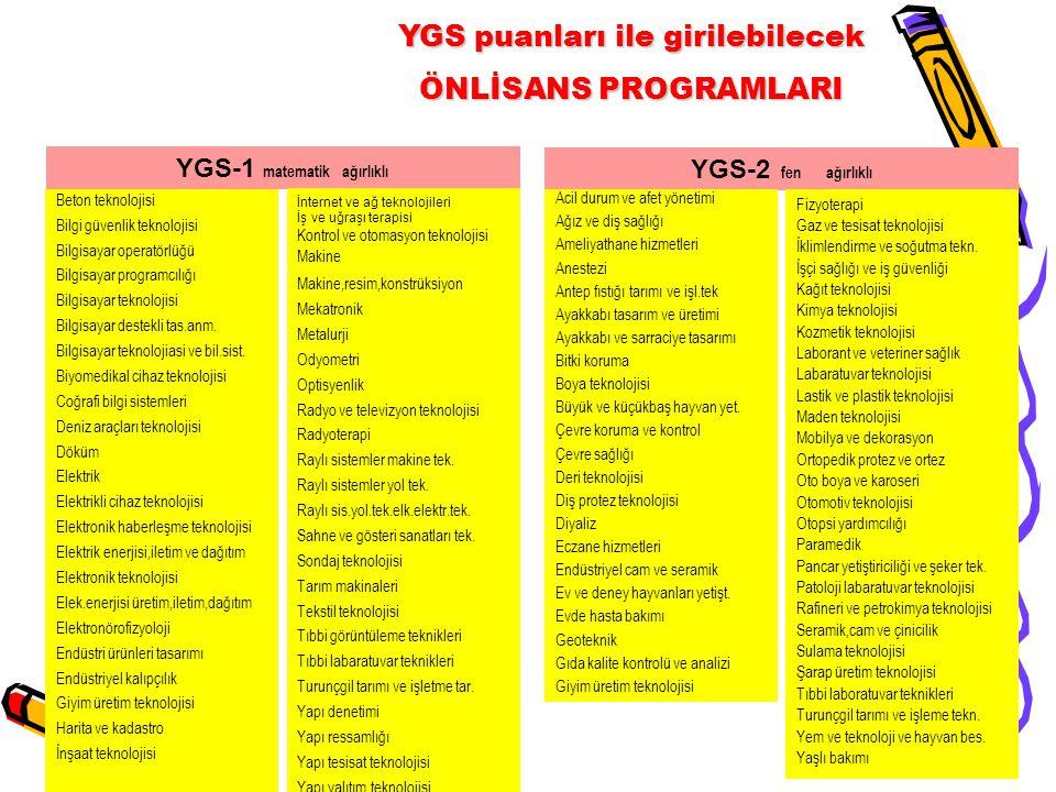 YGS puanları ile girilebilecek ÖNLİSANS PROGRAMLARI Adalet Basın ve yayıncıl Tıbbi dokümantasyon ve sekreterlik Uygulamalı ingilizce-türkçe çevirm Uyg.