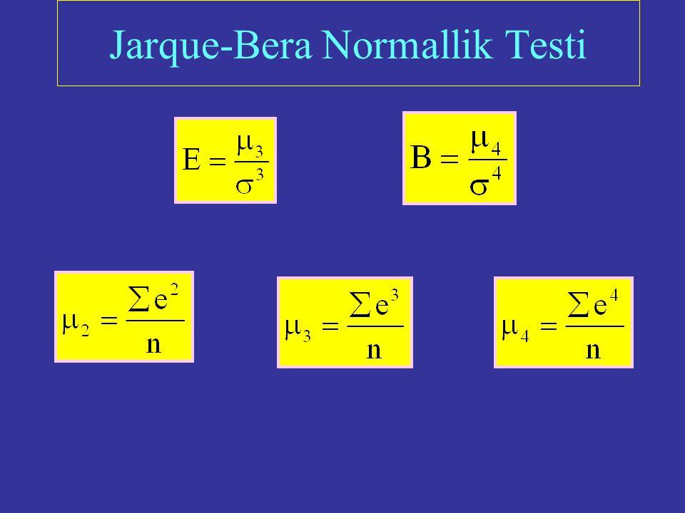 Jarque-Bera Normallik Testi 1.Aşama H 0 : u i 'ler normal dağılımlıdır H 1 : u i 'ler normal dağılımlı değildir 2.Aşama  = ? 3.Aşama   ,sd =? 4.Aş