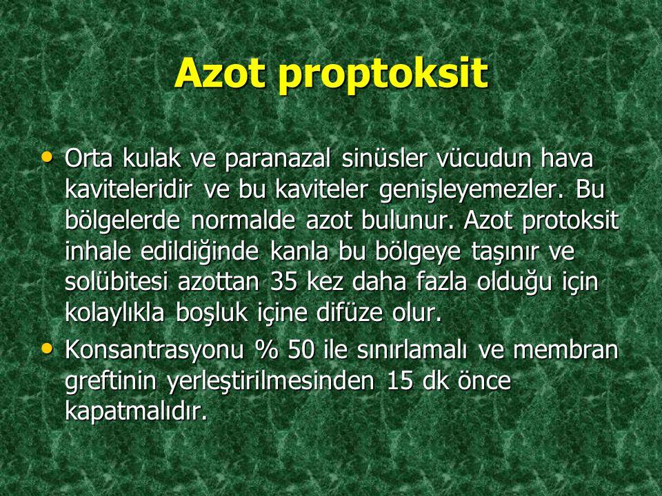Azot proptoksit Orta kulak ve paranazal sinüsler vücudun hava kaviteleridir ve bu kaviteler genişleyemezler. Bu bölgelerde normalde azot bulunur. Azot