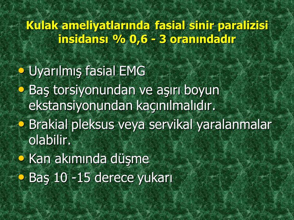 Kulak ameliyatlarında fasial sinir paralizisi insidansı % 0,6 - 3 oranındadır Uyarılmış fasial EMG Uyarılmış fasial EMG Baş torsiyonundan ve aşırı boy
