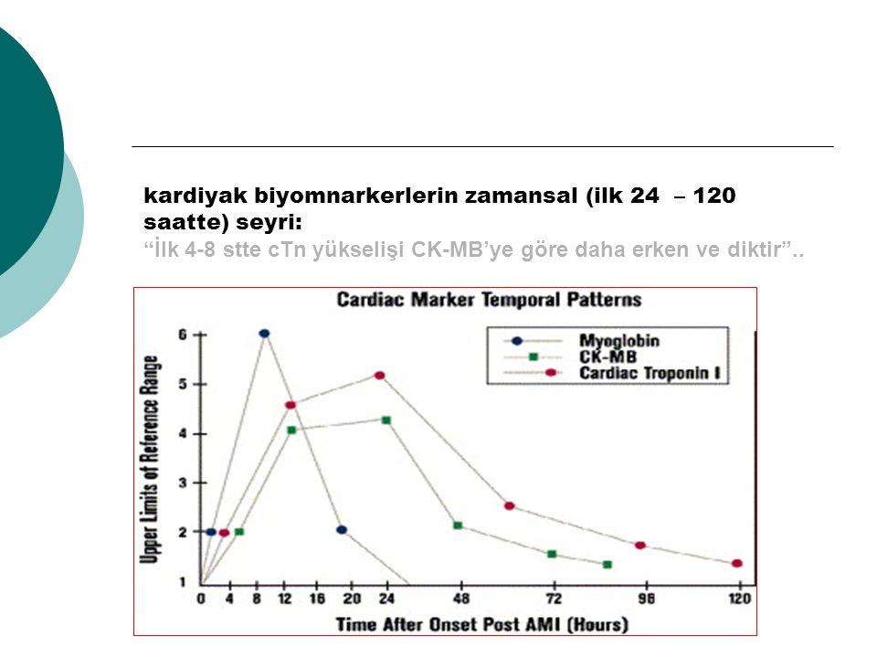 """kardiyak biyomnarkerlerin zamansal (ilk 24 – 120 saatte) seyri: """"İlk 4-8 stte cTn yükselişi CK-MB'ye göre daha erken ve diktir"""".."""