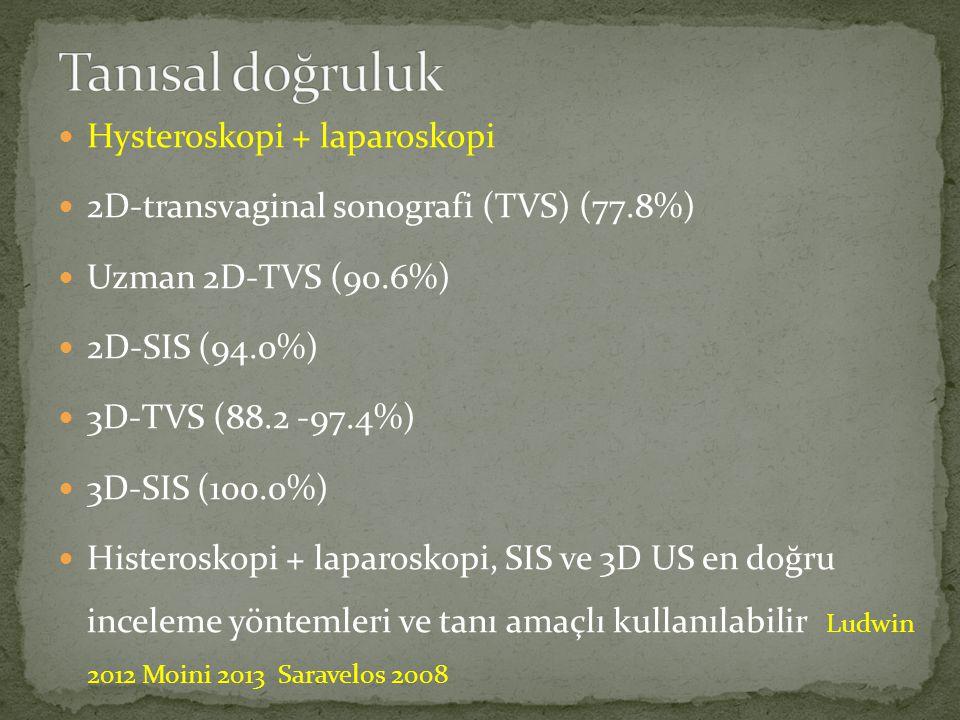 Hysteroskopi + laparoskopi 2D-transvaginal sonografi (TVS) (77.8%) Uzman 2D-TVS (90.6%) 2D-SIS (94.0%) 3D-TVS (88.2 -97.4%) 3D-SIS (100.0%) Histerosko