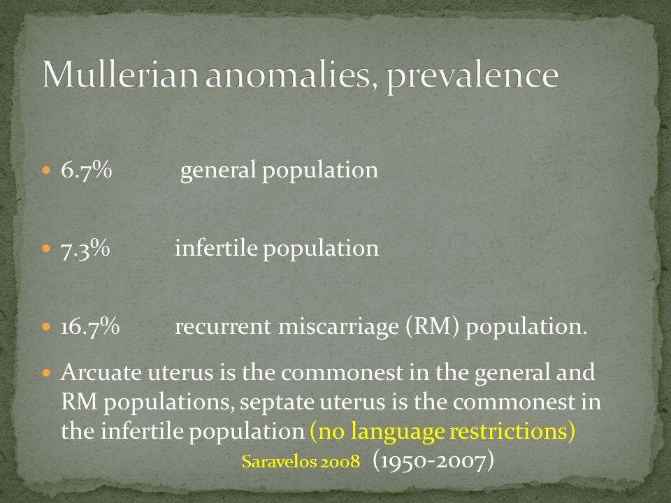 6.7% general population 7.3% infertile population 16.7% recurrent miscarriage (RM) population.
