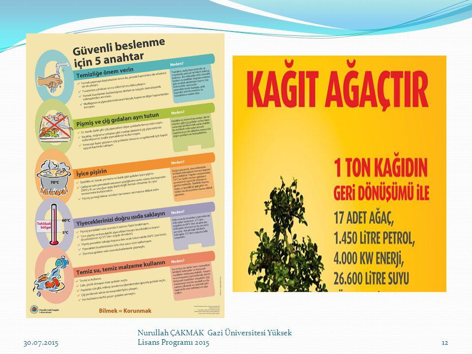12 Nurullah ÇAKMAK Gazi Üniversitesi Yüksek Lisans Programı 201530.07.2015