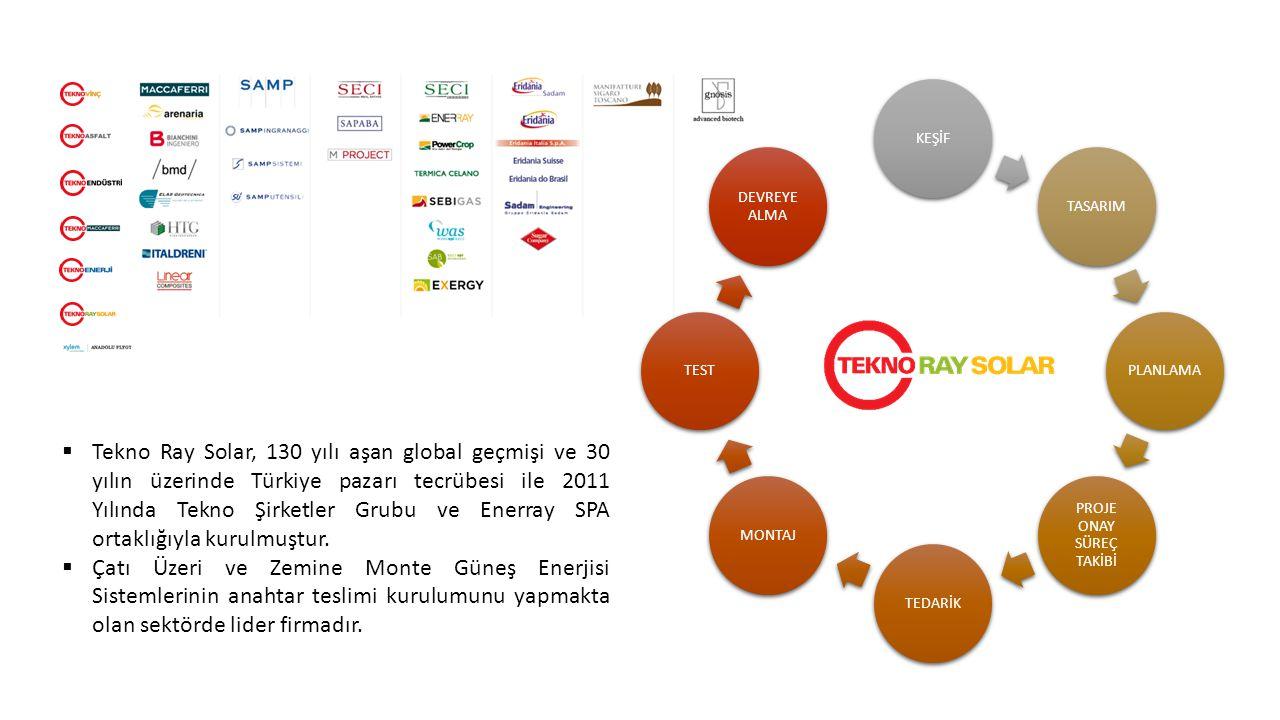  Tekno Ray Solar, 130 yılı aşan global geçmişi ve 30 yılın üzerinde Türkiye pazarı tecrübesi ile 2011 Yılında Tekno Şirketler Grubu ve Enerray SPA or