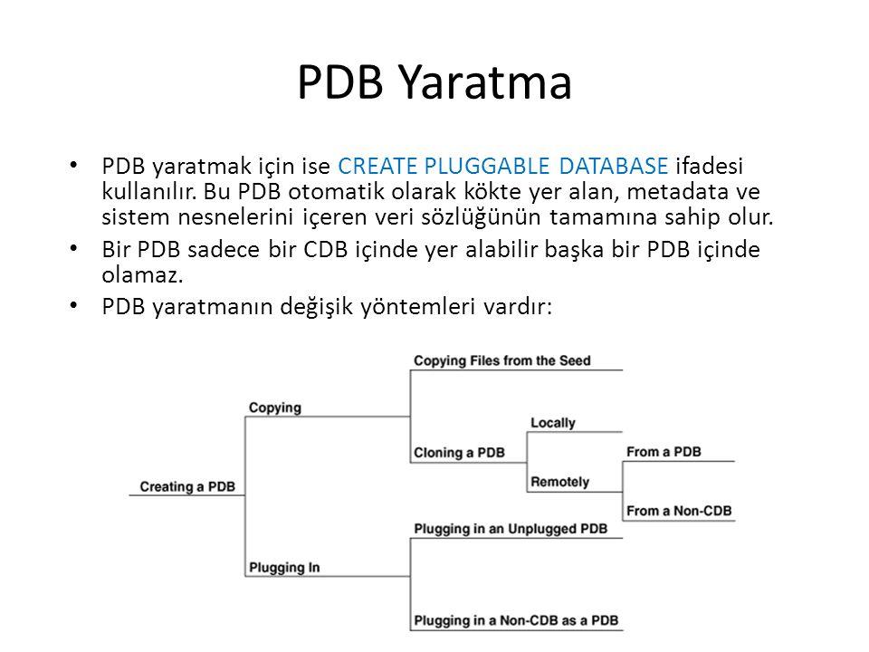 PDB Yaratma PDB yaratmak için ise CREATE PLUGGABLE DATABASE ifadesi kullanılır. Bu PDB otomatik olarak kökte yer alan, metadata ve sistem nesnelerini