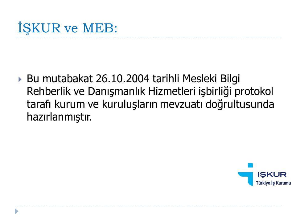 İŞKUR ve MEB:  Bu mutabakat 26.10.2004 tarihli Mesleki Bilgi Rehberlik ve Danışmanlık Hizmetleri işbirliği protokol tarafı kurum ve kuruluşların mevz
