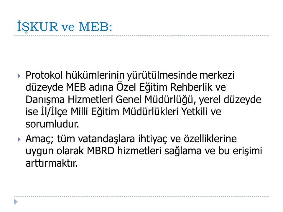 İŞKUR ve MEB:  Protokol hükümlerinin yürütülmesinde merkezi düzeyde MEB adına Özel Eğitim Rehberlik ve Danışma Hizmetleri Genel Müdürlüğü, yerel düze