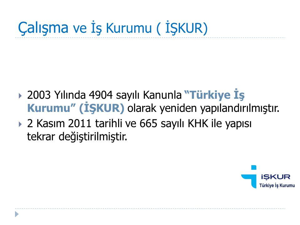 """Çalışma ve İş Kurumu ( İŞKUR)  2003 Yılında 4904 sayılı Kanunla """"Türkiye İş Kurumu"""" (İŞKUR) olarak yeniden yapılandırılmıştır.  2 Kasım 2011 tarihli"""