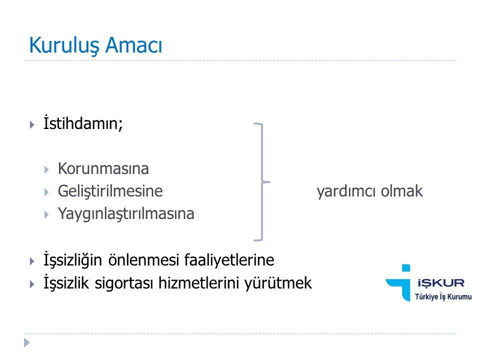 Çalışma ve İş Kurumu ( İŞKUR) İşkur Ankara'da 4 hizmet merkezi ile faaliyetlerini sürdürmektedir.