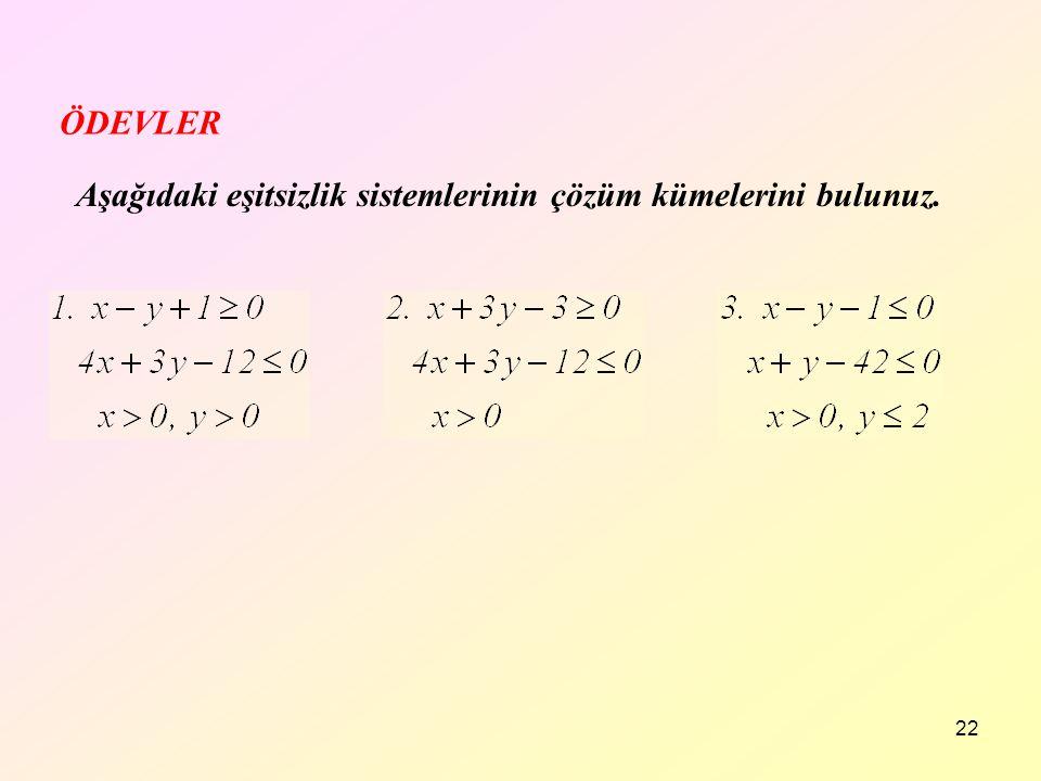 22 ÖDEVLER Aşağıdaki eşitsizlik sistemlerinin çözüm kümelerini bulunuz.