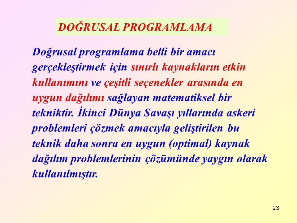 23 Doğrusal programlama belli bir amacı gerçekleştirmek için sınırlı kaynakların etkin kullanımını ve çeşitli seçenekler arasında en uygun dağılımı sa