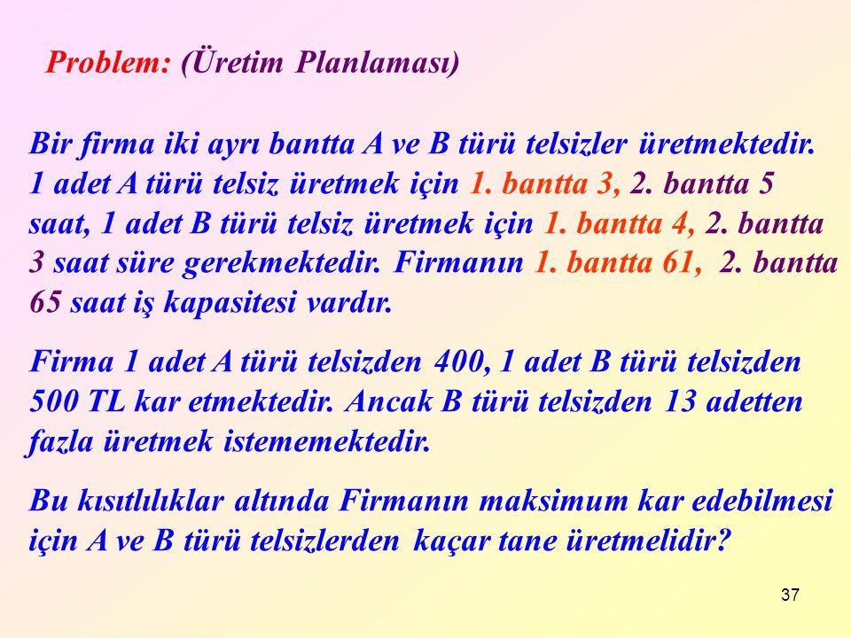 37 Problem: (Üretim Planlaması) Bir firma iki ayrı bantta A ve B türü telsizler üretmektedir. 1 adet A türü telsiz üretmek için 1. bantta 3, 2. bantta