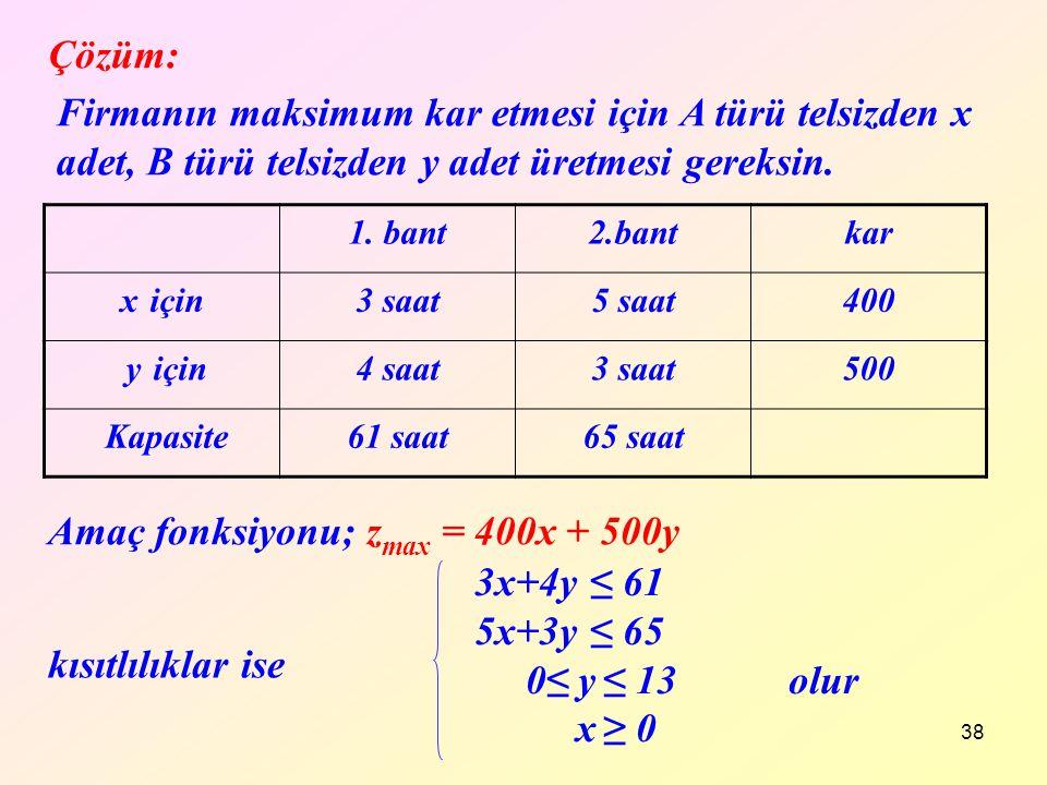 38 Çözüm: Firmanın maksimum kar etmesi için A türü telsizden x adet, B türü telsizden y adet üretmesi gereksin. Amaç fonksiyonu; z max = 400x + 500y 1