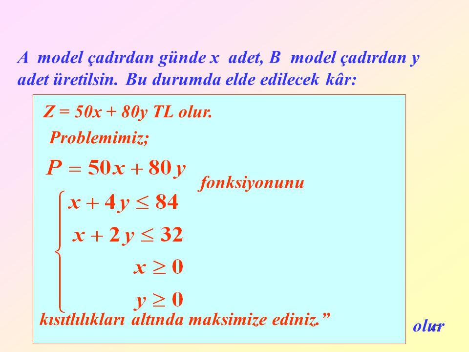 47 A model çadırdan günde x adet, B model çadırdan y adet üretilsin. Bu durumda elde edilecek kâr: Problemimiz; fonksiyonunu kısıtlılıkları altında ma