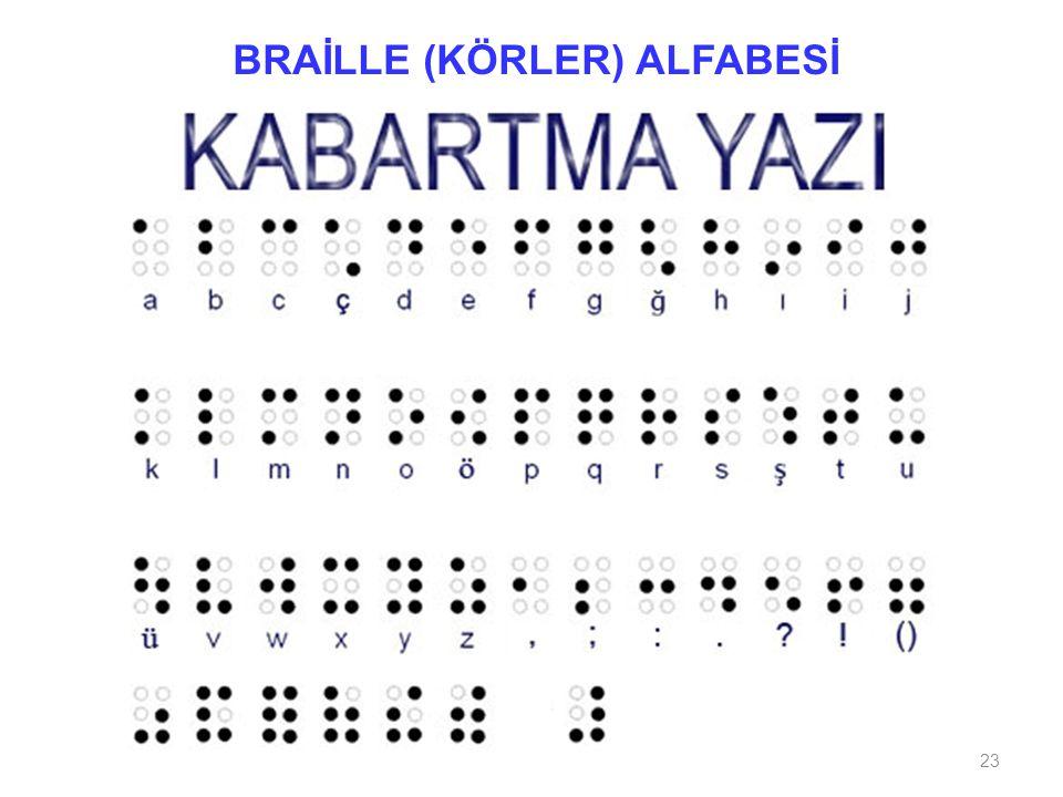 23 BRAİLLE (KÖRLER) ALFABESİ