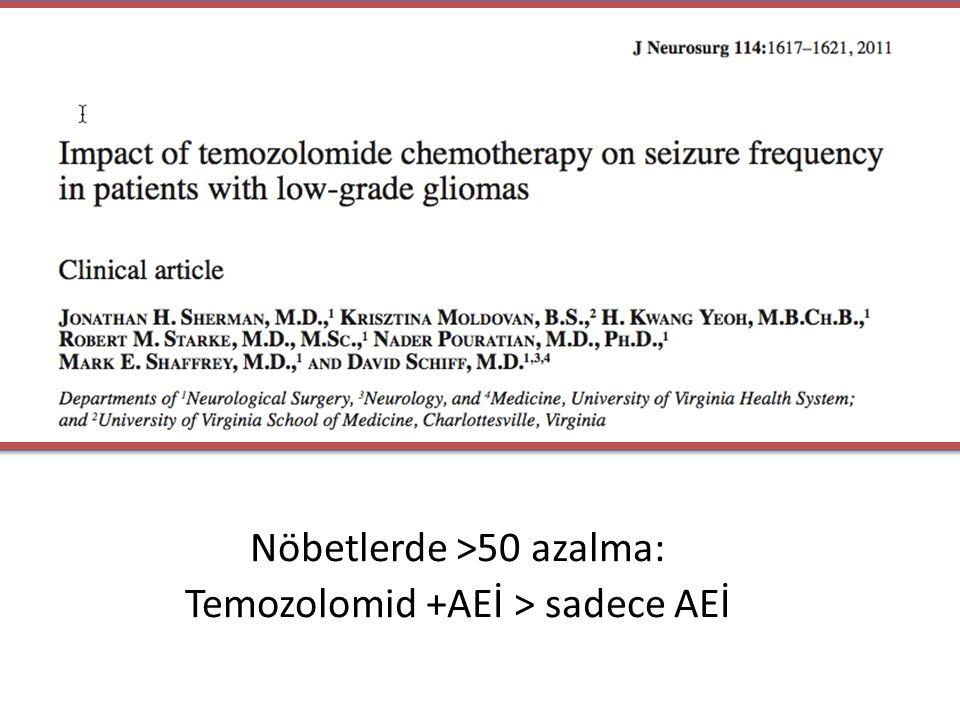 Nöbetlerde >50 azalma: Temozolomid +AEİ > sadece AEİ