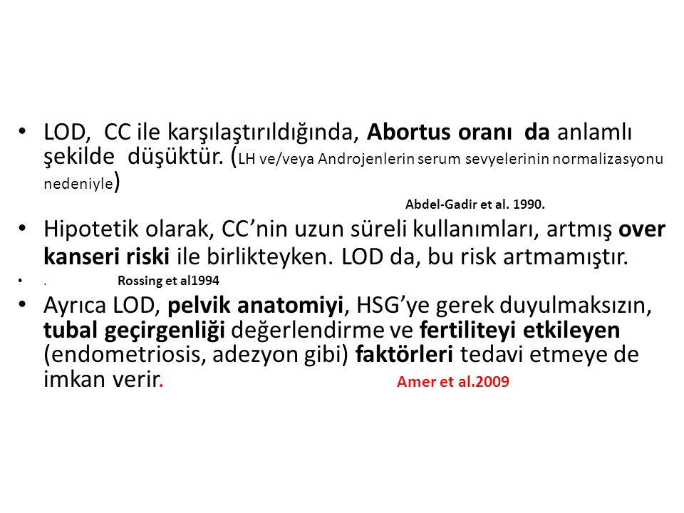 LOD, CC ile karşılaştırıldığında, Abortus oranı da anlamlı şekilde düşüktür. ( LH ve/veya Androjenlerin serum sevyelerinin normalizasyonu nedeniyle )