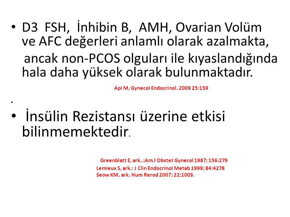 D3 FSH, İnhibin B, AMH, Ovarian Volüm ve AFC değerleri anlamlı olarak azalmakta, ancak non-PCOS olguları ile kıyaslandığında hala daha yüksek olarak b